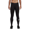 Womens Adidas Must Haves Badge of Sport Tights & Leggings(M)