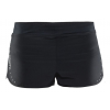 Womens Craft Essential 2 inch  Unlined Shorts
