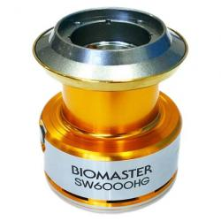 Spare spools Shimano Biomaster Sw