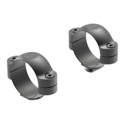 LEUPOLD Standard One-Piece 30mm Low Matte Black Scope Rings (51718)